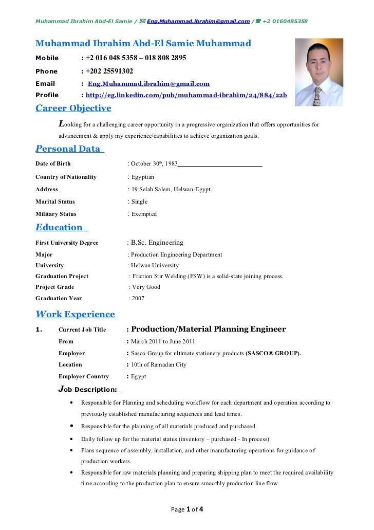 Resume Meaning Job Title