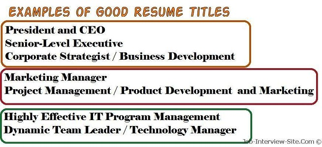 Resume Title Meaning In Hindi